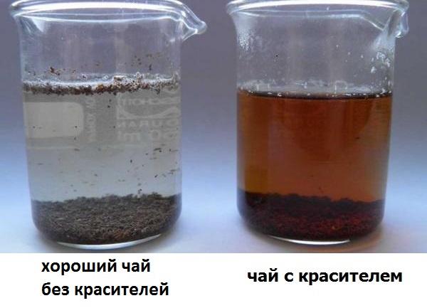 Как правильно выбрать чай